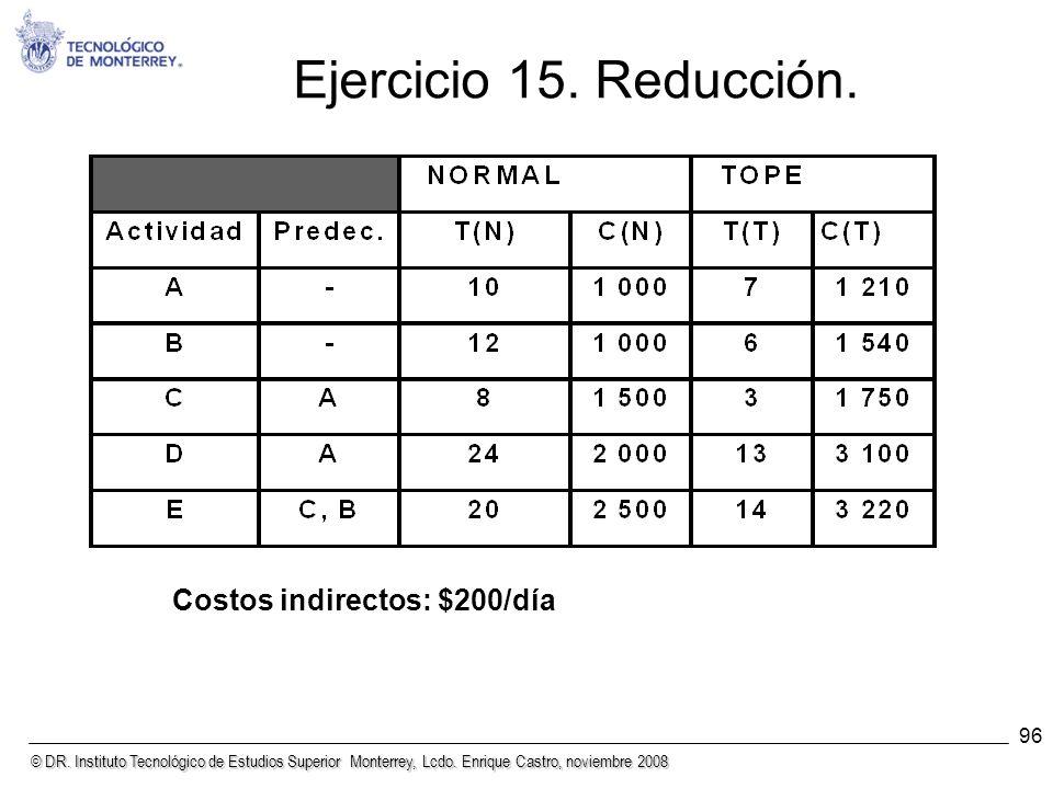 © DR. Instituto Tecnológico de Estudios Superior Monterrey, Lcdo. Enrique Castro, noviembre 2008 96 Ejercicio 15. Reducción. Costos indirectos: $200/d