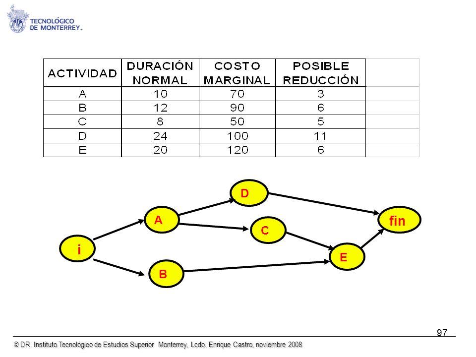 © DR. Instituto Tecnológico de Estudios Superior Monterrey, Lcdo. Enrique Castro, noviembre 2008 97 D B A C E fin i