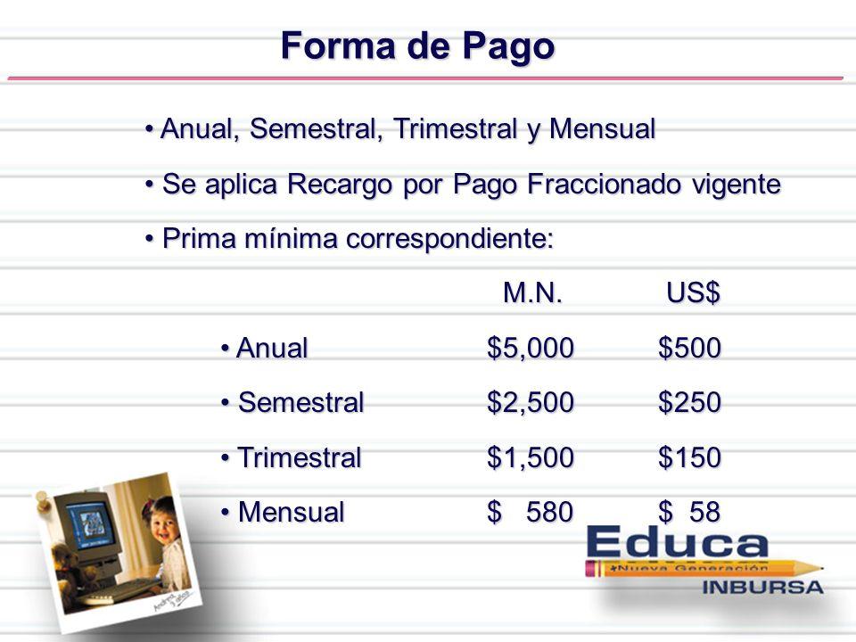 Forma de Pago Anual, Semestral, Trimestral y Mensual Anual, Semestral, Trimestral y Mensual Se aplica Recargo por Pago Fraccionado vigente Se aplica R