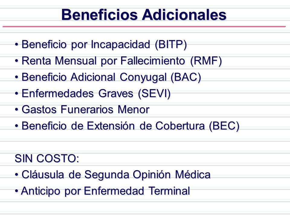 Beneficios Adicionales Beneficio por Incapacidad (BITP) Beneficio por Incapacidad (BITP) Renta Mensual por Fallecimiento (RMF) Renta Mensual por Falle