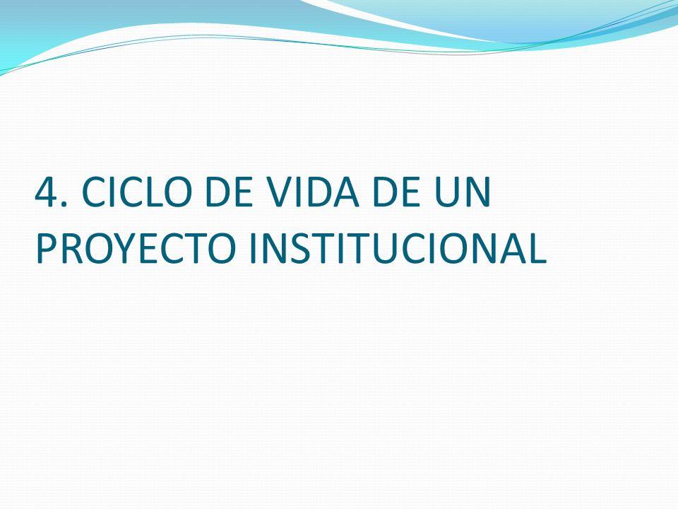 4. CICLO DE VIDA DE UN PROYECTO INSTITUCIONAL