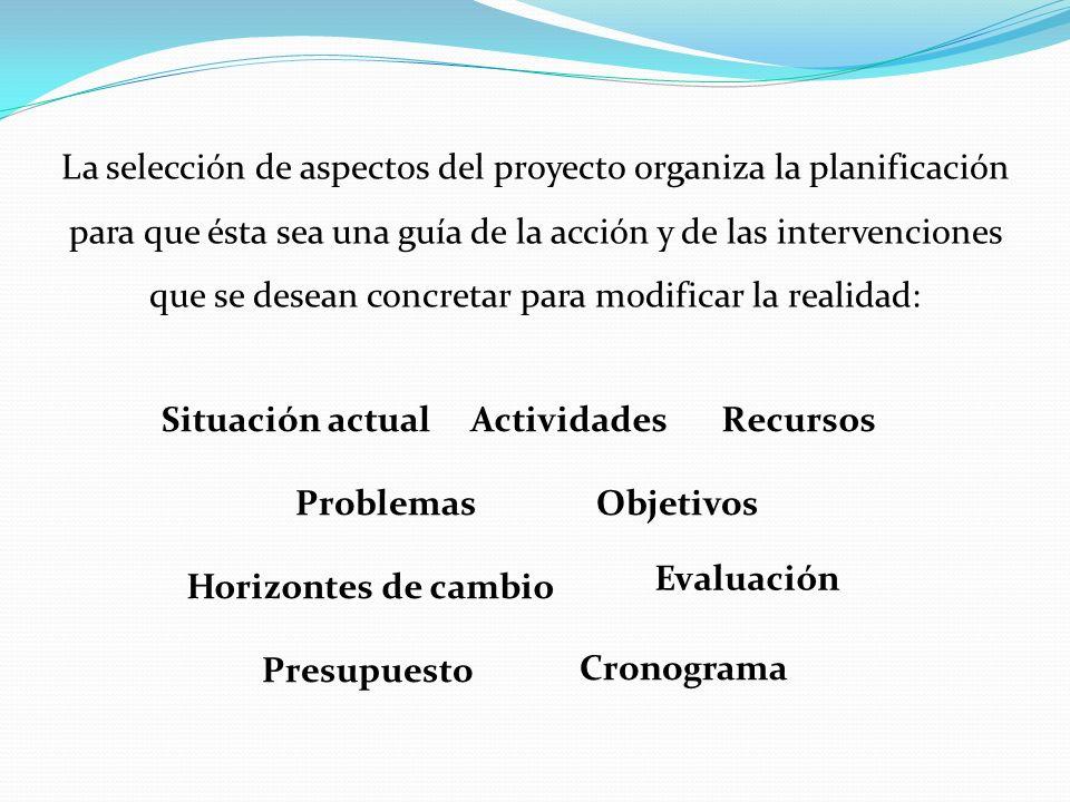 La selección de aspectos del proyecto organiza la planificación para que ésta sea una guía de la acción y de las intervenciones que se desean concretar para modificar la realidad: Situación actualActividadesRecursos ProblemasObjetivos Horizontes de cambio Evaluación Presupuesto Cronograma