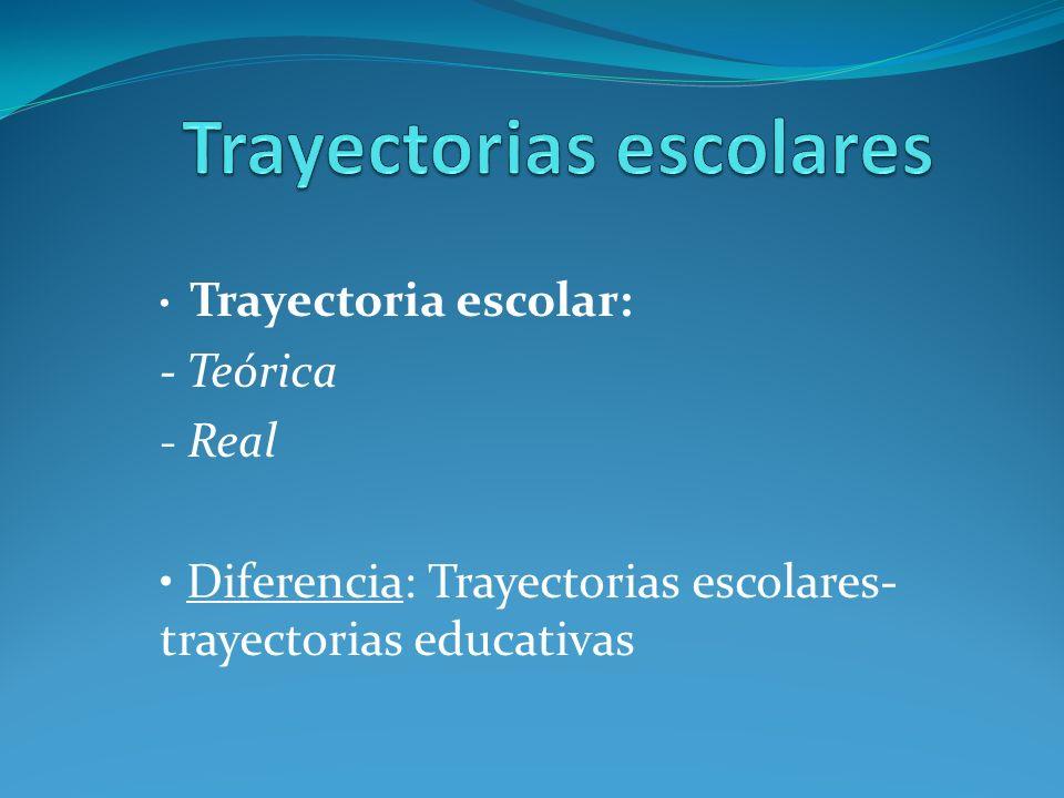 Trayectoria escolar: - Teórica - Real Diferencia: Trayectorias escolares- trayectorias educativas