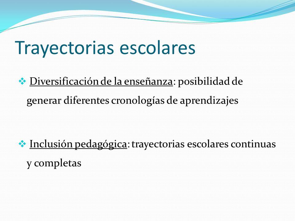 Trayectorias escolares Diversificación de la enseñanza: posibilidad de generar diferentes cronologías de aprendizajes Inclusión pedagógica: trayectorias escolares continuas y completas