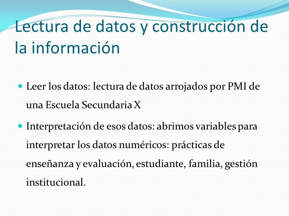 Lectura de datos y construcción de la información Leer los datos: lectura de datos arrojados por PMI de una Escuela Secundaria X Interpretación de esos datos: abrimos variables para interpretar los datos numéricos: prácticas de enseñanza y evaluación, estudiante, familia, gestión institucional.