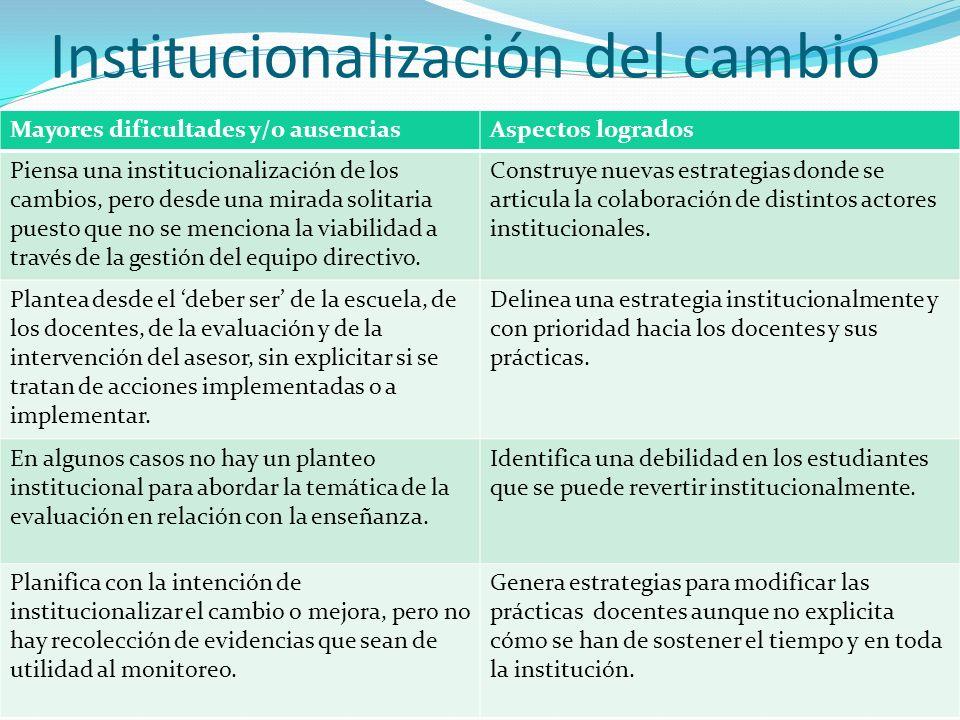 Institucionalización del cambio Mayores dificultades y/o ausenciasAspectos logrados Piensa una institucionalización de los cambios, pero desde una mir