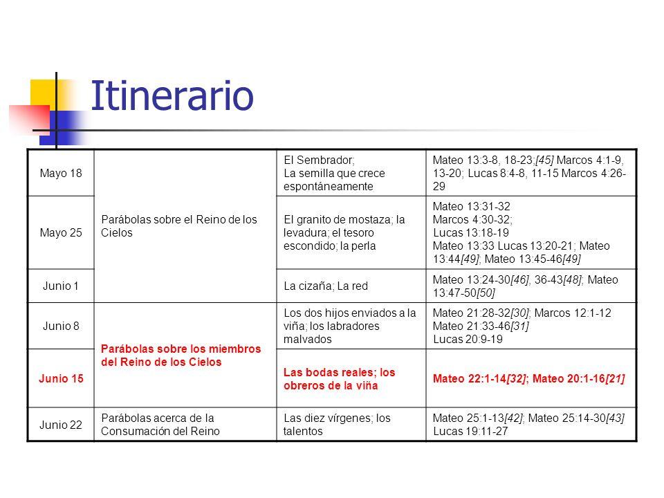 Itinerario Mayo 18 Parábolas sobre el Reino de los Cielos El Sembrador; La semilla que crece espontáneamente Mateo 13:3-8, 18-23;[45] Marcos 4:1-9, 13