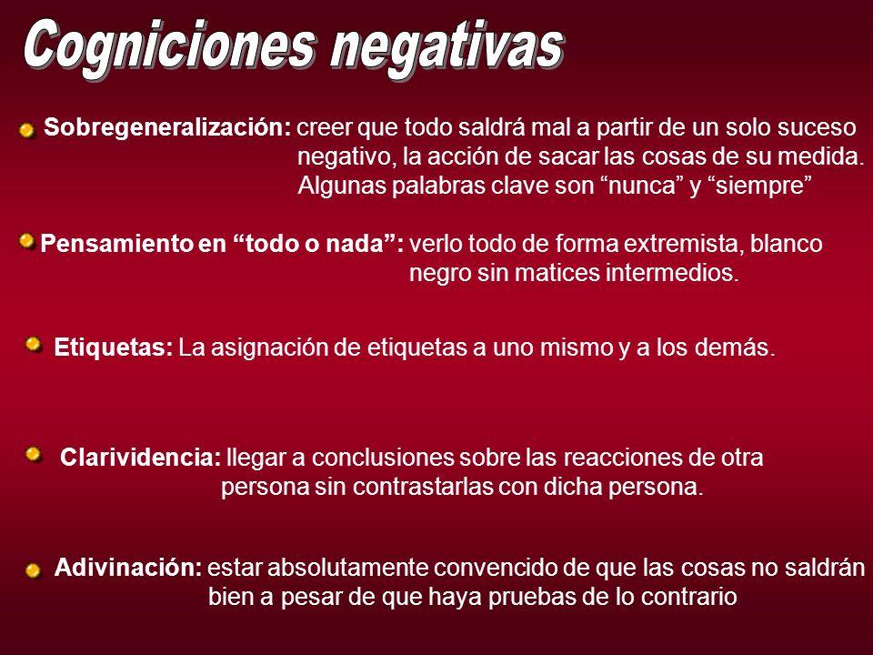 Triáda Cognitiva Negativa de Beck Paciente Deprimido Concepto negativo de sí mismo las cosas son malas porque yo soy malo Interpretación negativa de l