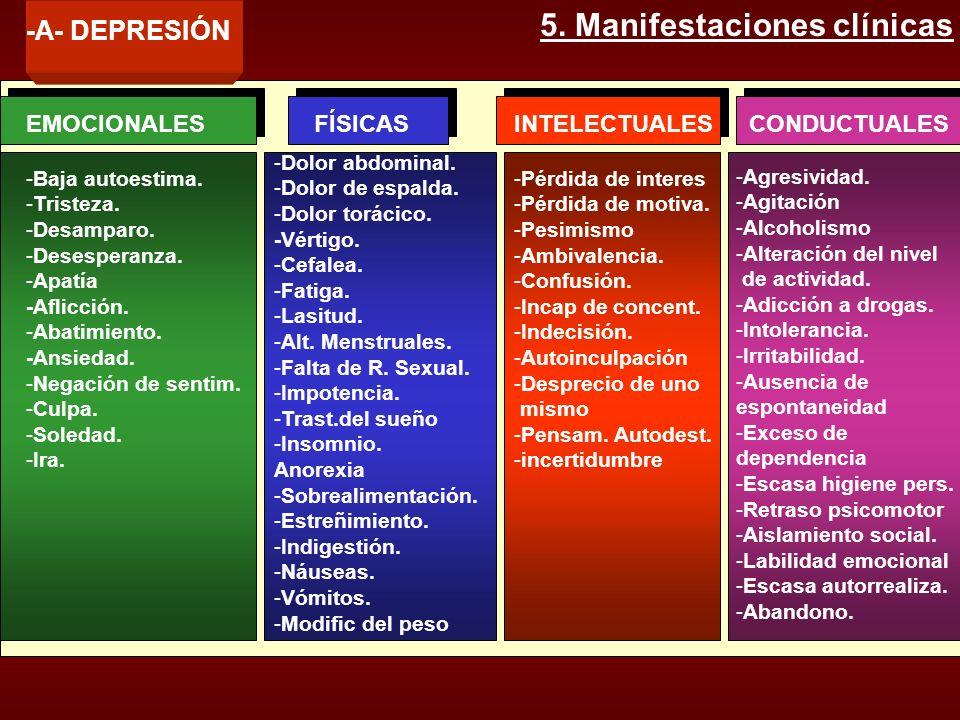 5.Manifestaciones clínicas: -a- Depresión -b- Manía