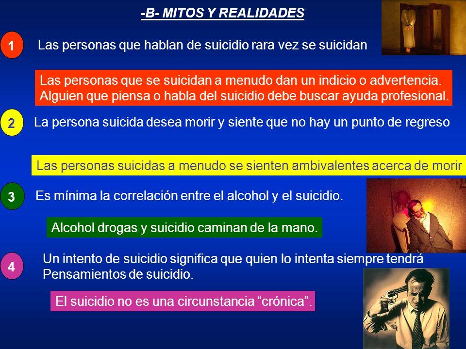 FACTOR DE RIESGO TRASTORNOS DEL HUMORCONDUCTA SUICIDA Sexo Depresión: dos veces más probableen mujeres que en hombre.Bipolar : mas probable en mujeres