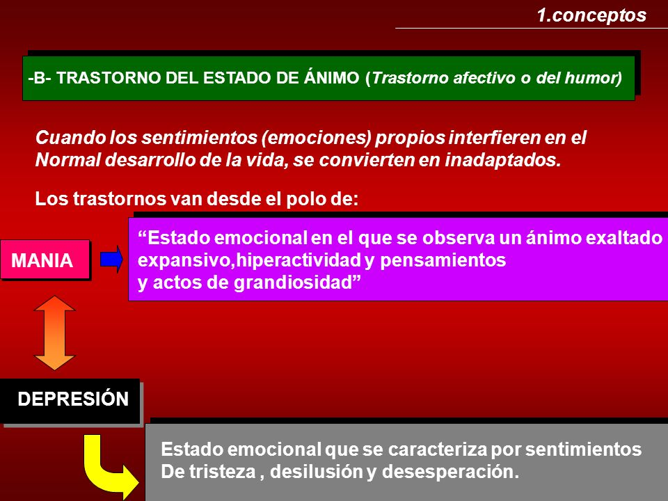 -6- Tratamiento -a- Farmacológico -Depresión- Antidepresivos -Amitriptilina.