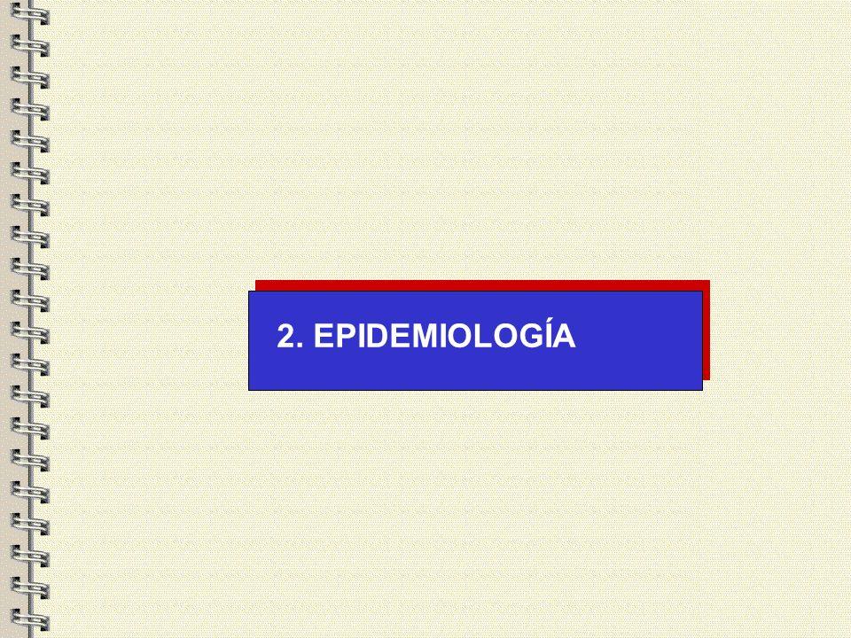 2. EPIDEMIOLOGÍA