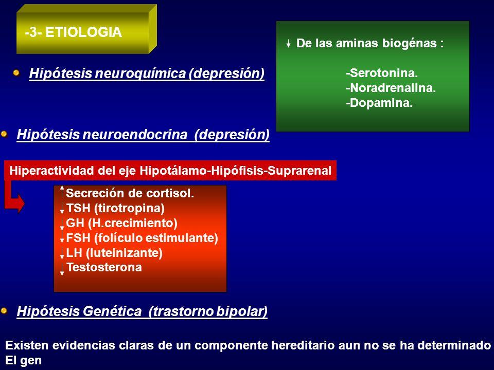 -3- ETIOLOGIA Hipótesis neuroquímica (depresión) De las aminas biogénas : -Serotonina.