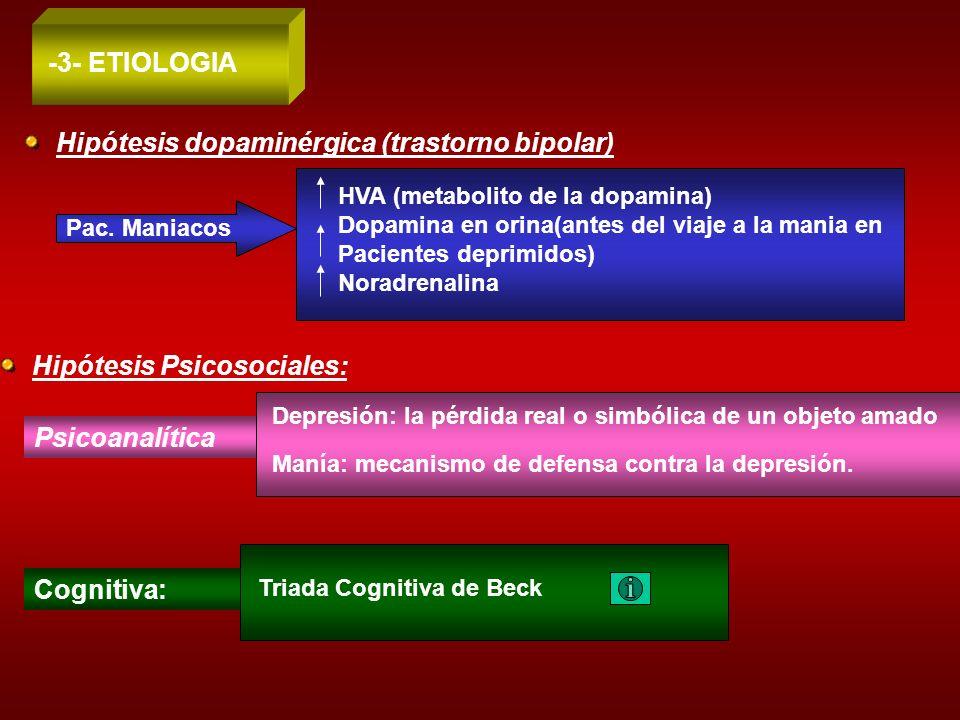 -3- ETIOLOGIA Hipótesis neuroquímica (depresión) De las aminas biogénas : -Serotonina. -Noradrenalina. -Dopamina. Hipótesis neuroendocrina (depresión)