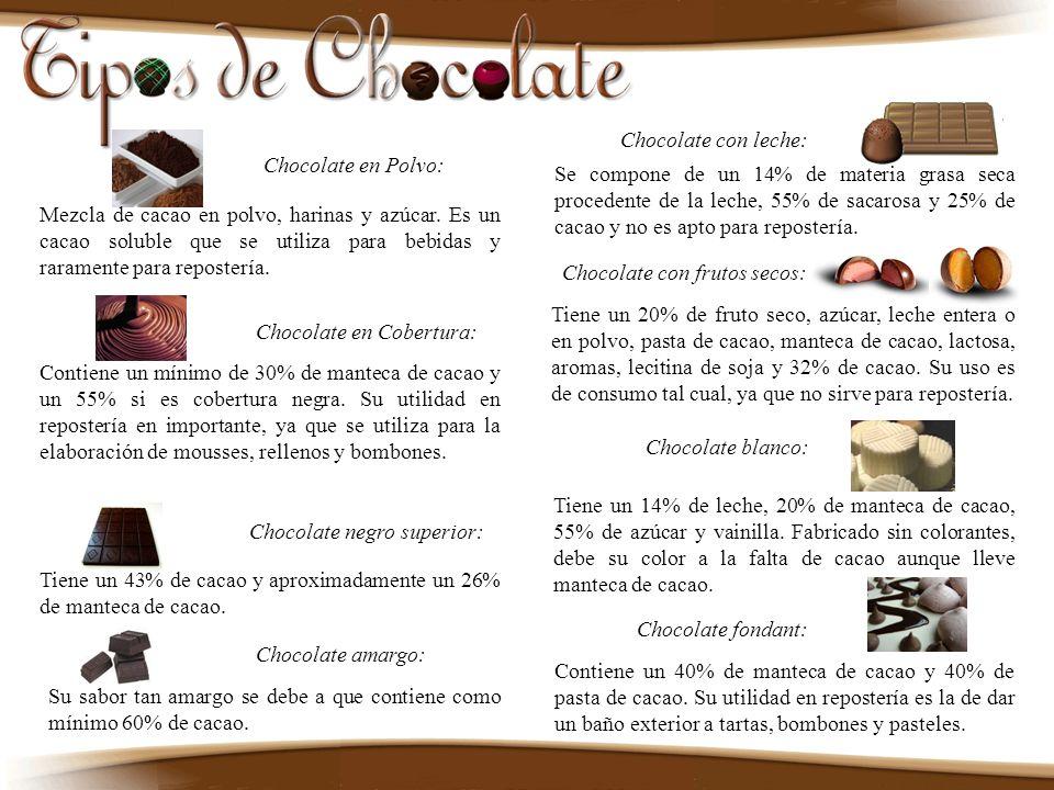 Mezcla de cacao en polvo, harinas y azúcar. Es un cacao soluble que se utiliza para bebidas y raramente para repostería. Chocolate en Polvo: Contiene