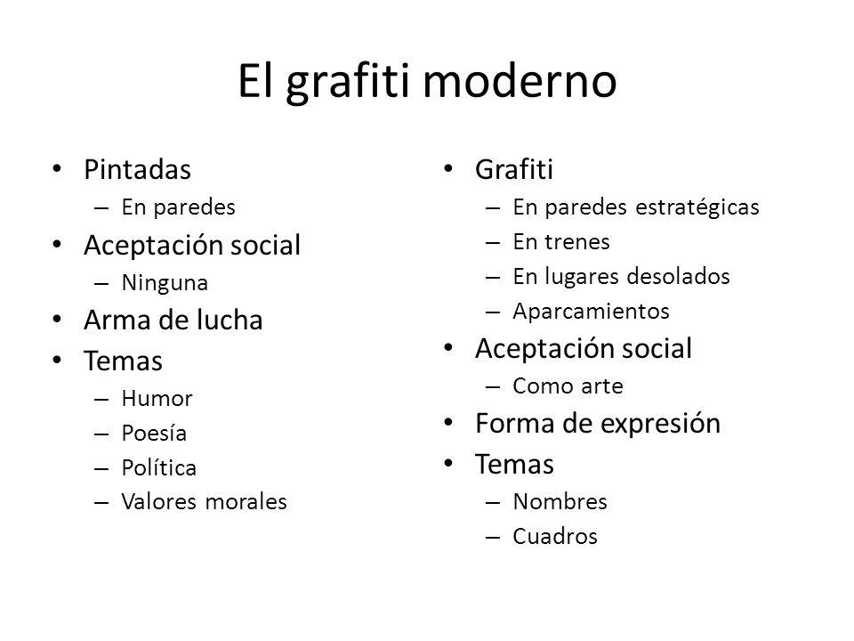 El grafiti moderno Pintadas – En paredes Aceptación social – Ninguna Arma de lucha Temas – Humor – Poesía – Política – Valores morales Grafiti – En pa