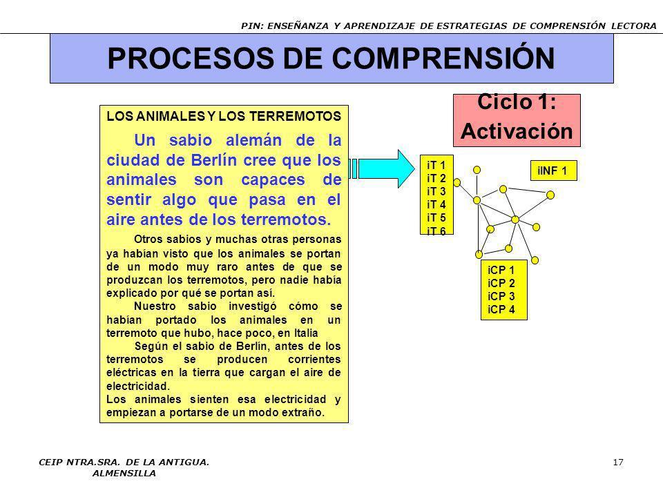 PIN: ENSEÑANZA Y APRENDIZAJE DE ESTRATEGIAS DE COMPRENSIÓN LECTORA CEIP NTRA.SRA. DE LA ANTIGUA. ALMENSILLA 16 5. CONSTRUIR MACROPROPOSICIONES. Síntes
