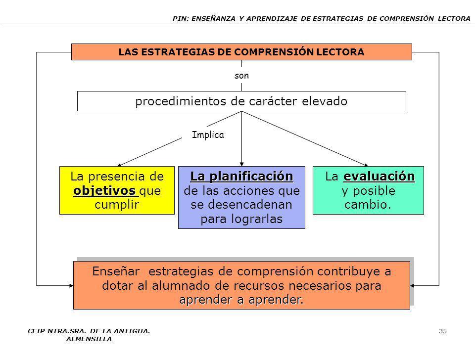 PIN: ENSEÑANZA Y APRENDIZAJE DE ESTRATEGIAS DE COMPRENSIÓN LECTORA CEIP NTRA.SRA. DE LA ANTIGUA. ALMENSILLA 34 LAS ESTRATEGIAS DE COMPRENSIÓN LECTORA