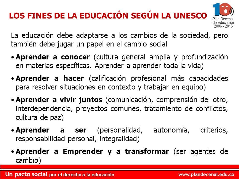 www.plandecenal.edu.co Un pacto social por el derecho a la educación LOS FINES DE LA EDUCACIÓN SEGÚN LA UNESCO La educación debe adaptarse a los cambi