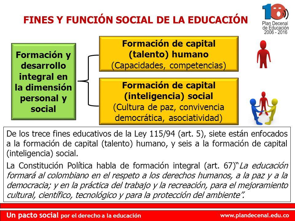 www.plandecenal.edu.co Un pacto social por el derecho a la educación Formación y desarrollo integral en la dimensión personal y social Formación de ca