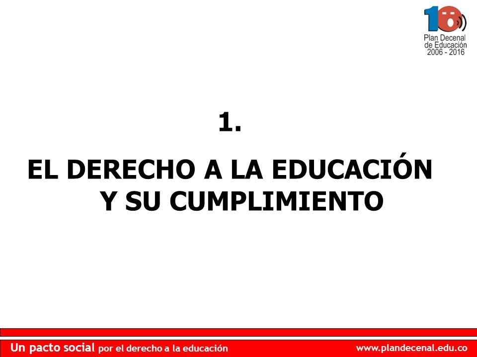 www.plandecenal.edu.co Un pacto social por el derecho a la educación 1. EL DERECHO A LA EDUCACIÓN Y SU CUMPLIMIENTO