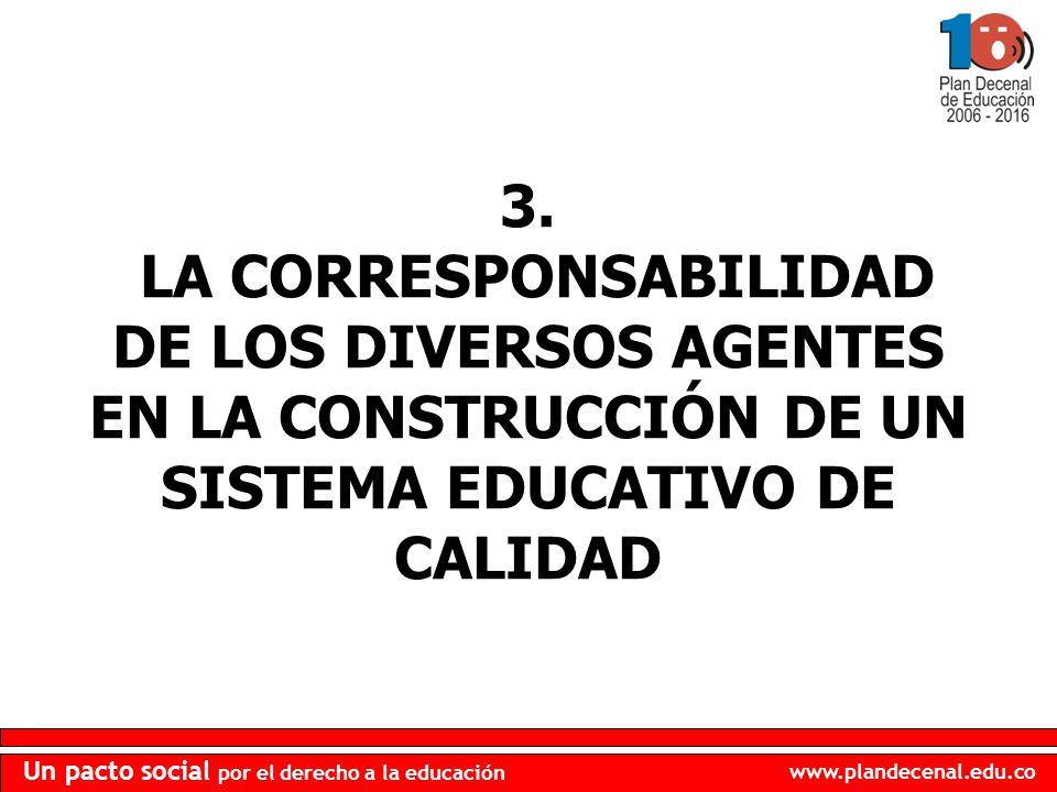www.plandecenal.edu.co Un pacto social por el derecho a la educación 3. LA CORRESPONSABILIDAD DE LOS DIVERSOS AGENTES EN LA CONSTRUCCIÓN DE UN SISTEMA