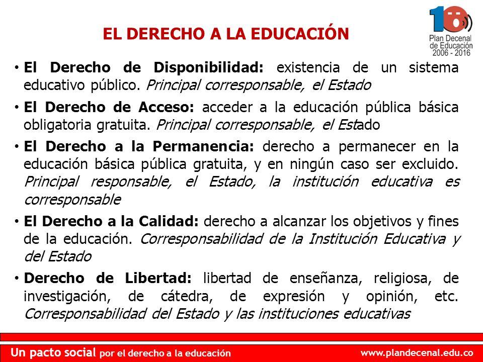 www.plandecenal.edu.co Un pacto social por el derecho a la educación EL DERECHO A LA EDUCACIÓN El Derecho de Disponibilidad: existencia de un sistema