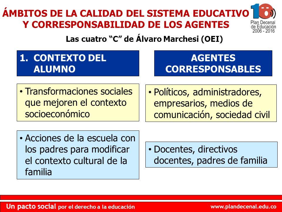 www.plandecenal.edu.co Un pacto social por el derecho a la educación 1.CONTEXTO DEL ALUMNO ÁMBITOS DE LA CALIDAD DEL SISTEMA EDUCATIVO Y CORRESPONSABI