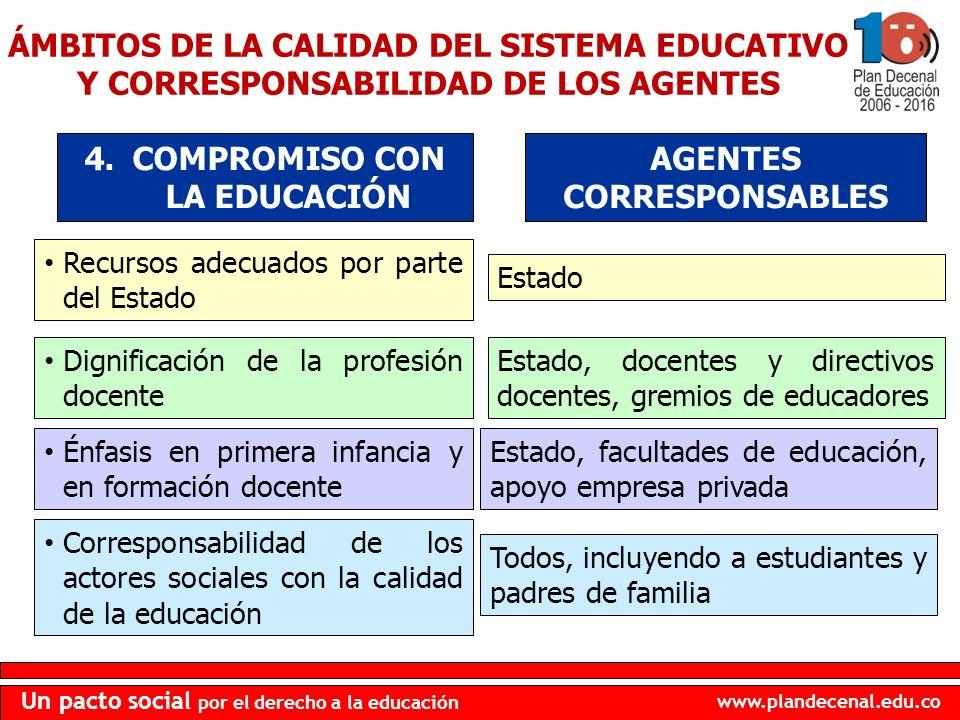 www.plandecenal.edu.co Un pacto social por el derecho a la educación Corresponsabilidad de los actores sociales con la calidad de la educación 4.COMPR