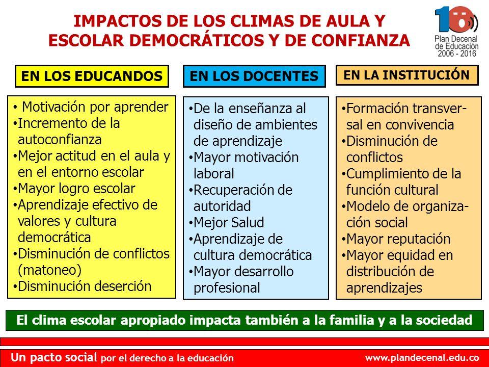 www.plandecenal.edu.co Un pacto social por el derecho a la educación IMPACTOS DE LOS CLIMAS DE AULA Y ESCOLAR DEMOCRÁTICOS Y DE CONFIANZA EN LOS EDUCA