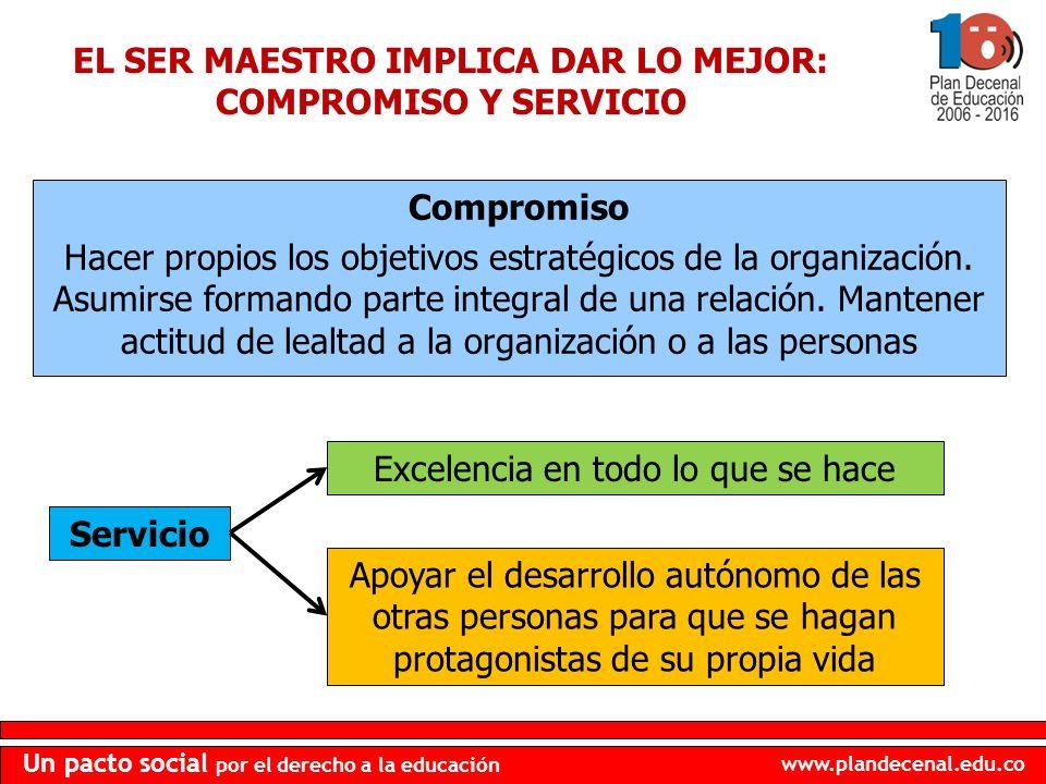 www.plandecenal.edu.co Un pacto social por el derecho a la educación Compromiso Hacer propios los objetivos estratégicos de la organización. Asumirse
