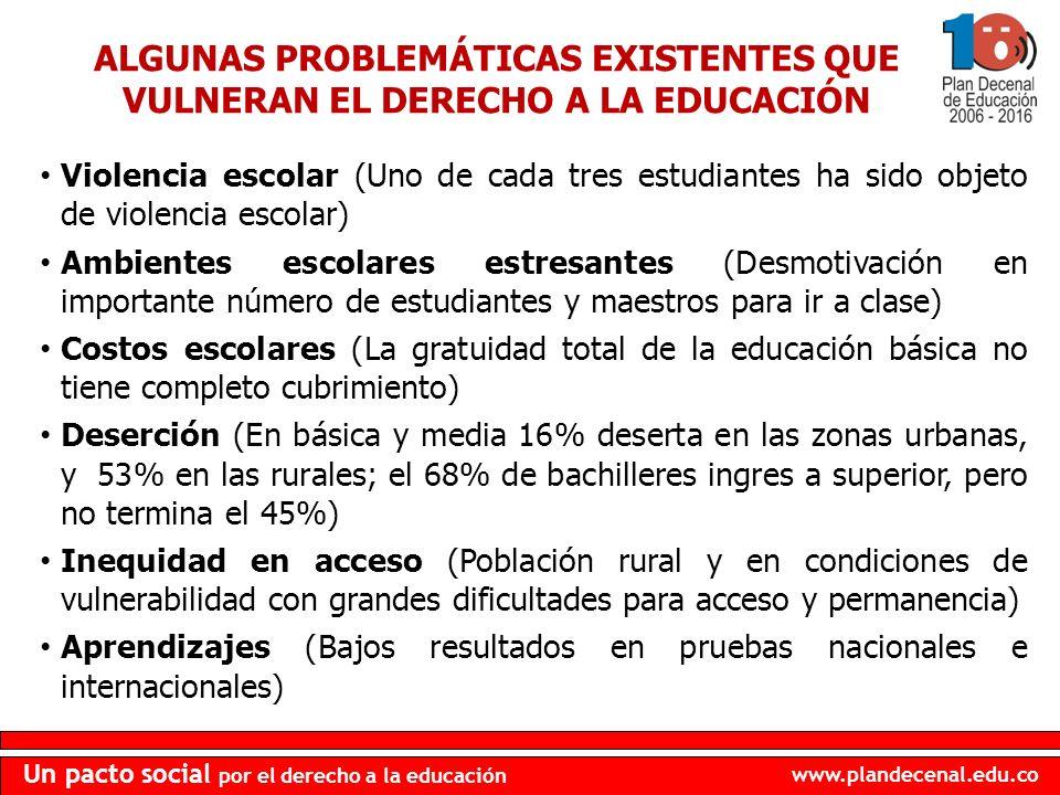 www.plandecenal.edu.co Un pacto social por el derecho a la educación ALGUNAS PROBLEMÁTICAS EXISTENTES QUE VULNERAN EL DERECHO A LA EDUCACIÓN Violencia