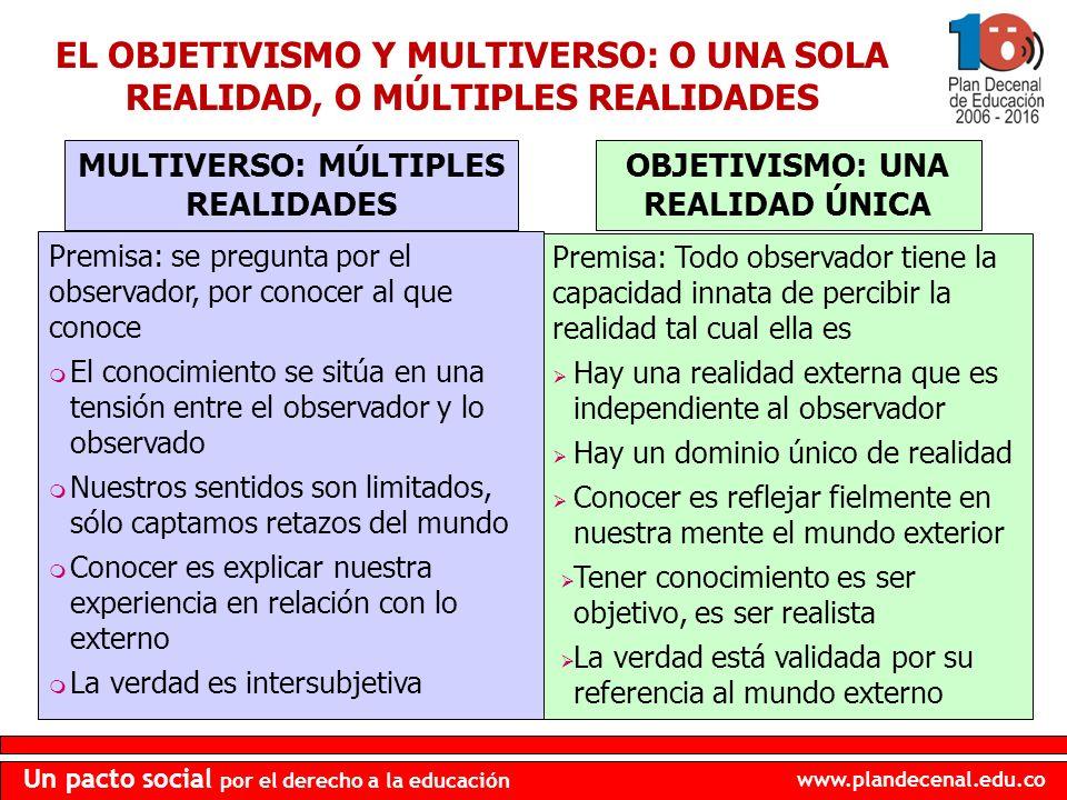 www.plandecenal.edu.co Un pacto social por el derecho a la educación EL OBJETIVISMO Y MULTIVERSO: O UNA SOLA REALIDAD, O MÚLTIPLES REALIDADES Premisa: