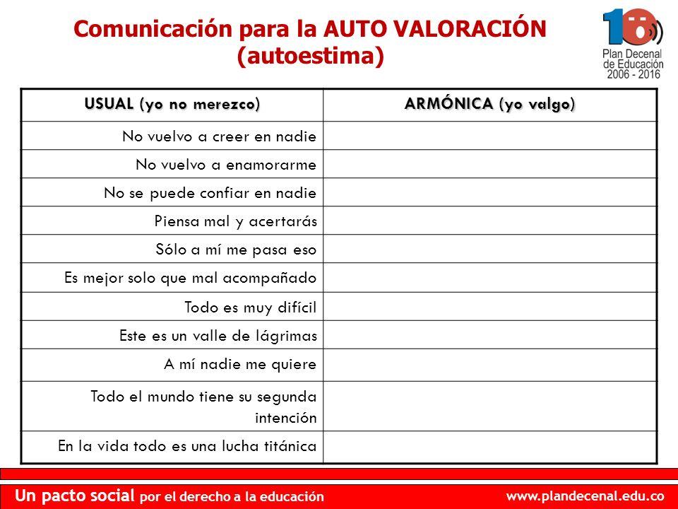 www.plandecenal.edu.co Un pacto social por el derecho a la educación Comunicación para la AUTO VALORACIÓN (autoestima) USUAL (yo no merezco) ARMÓNICA