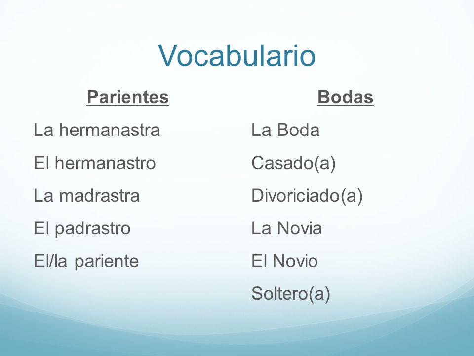 Vocabulario Profesiones El Actor La Actriz El (la) Agricultor(a) El (la) Artista El (la) Autor(a) El (la) bombero (a) El (la) camarero(a) El (la) cantante El (la) cocinero(a) El (la) doctor(a) El (la) enfermero(a) El (la) escritor(a) El (la) fotógrafo(a) El (la) futbolista El (la) maestro(a)