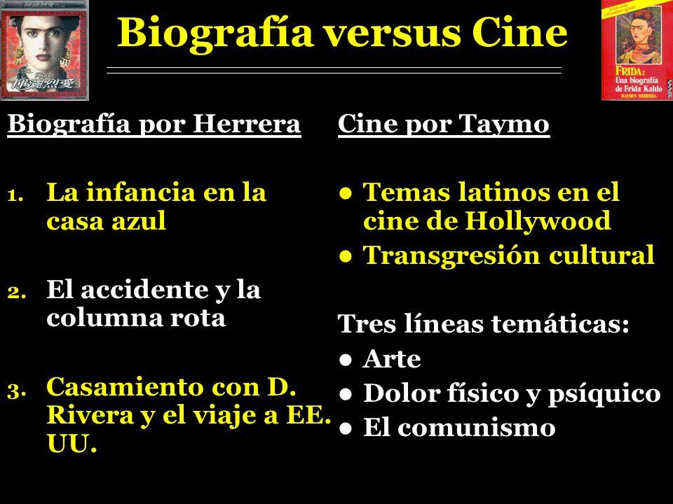 Biografía versus Cine Biografía por Herrera 1. La infancia en la casa azul 2. El accidente y la columna rota 3. Casamiento con D. Rivera y el viaje a