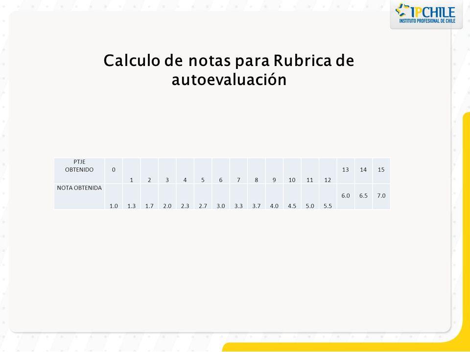 Calculo de notas para Rubrica de autoevaluación
