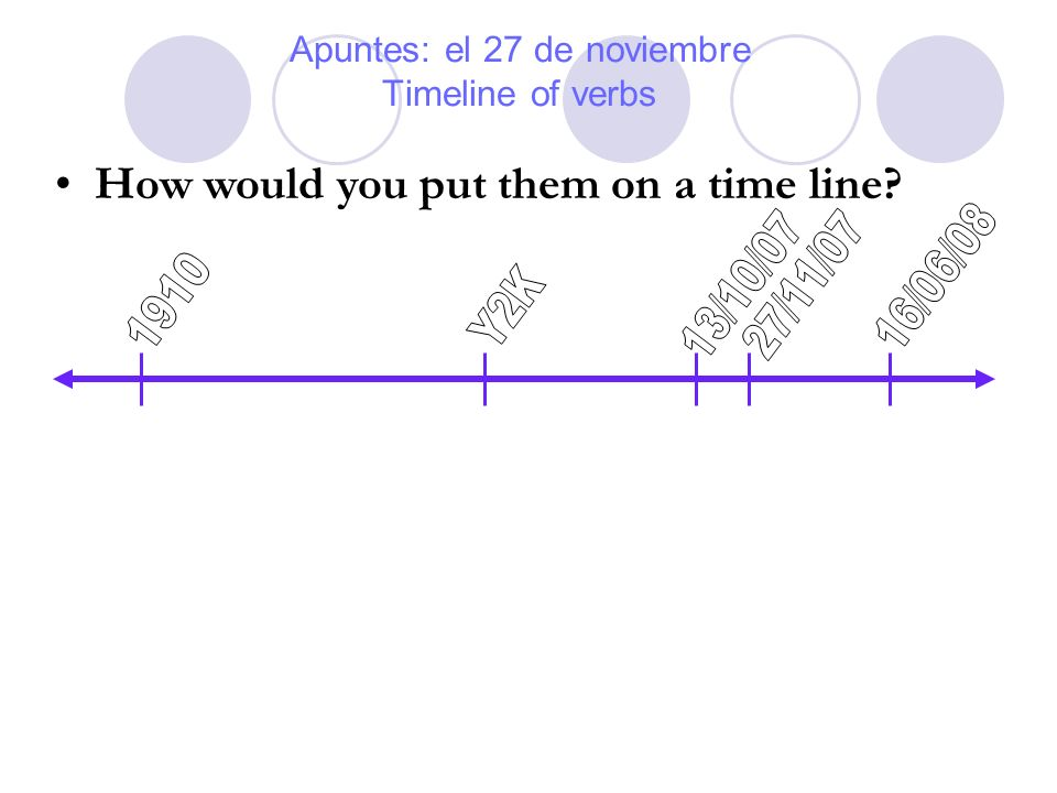 Apuntes: el 27 de noviembre Timeline of verbs How would you put them on a time line?