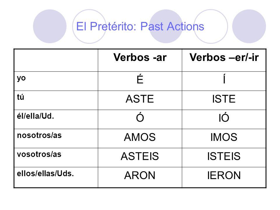 El Pretérito: Past Actions Verbos -arVerbos –er/-ir yo ÉÍ tú ASTEISTE él/ella/Ud. ÓIÓ nosotros/as AMOSIMOS vosotros/as ASTEISISTEIS ellos/ellas/Uds. A