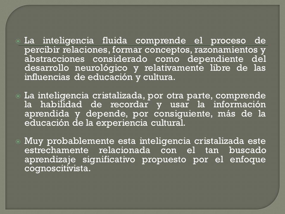 La inteligencia fluida comprende el proceso de percibir relaciones, formar conceptos, razonamientos y abstracciones considerado como dependiente del d