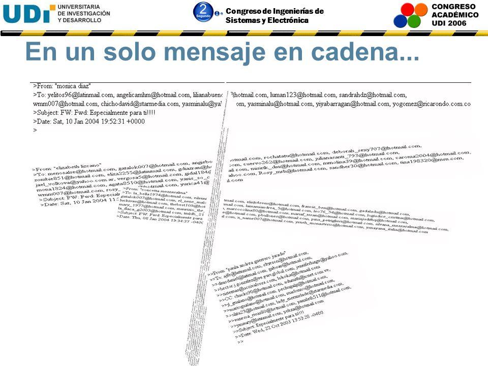 Congreso de Ingenierías de Sistemas y Electrónica ¡¡¡NO RESPONDA MENSAJES EN CADENA...!!!