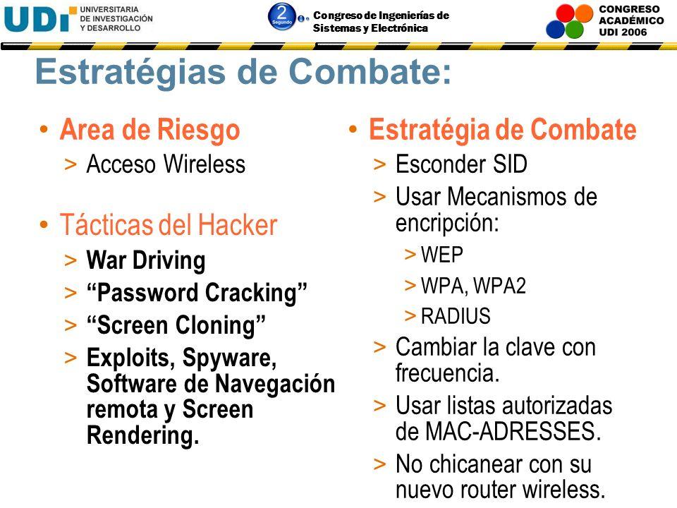 Congreso de Ingenierías de Sistemas y Electrónica Estratégias de Combate: Area de Riesgo > La Internet-Intranet Estratégia de Combate > Refuerzo contí