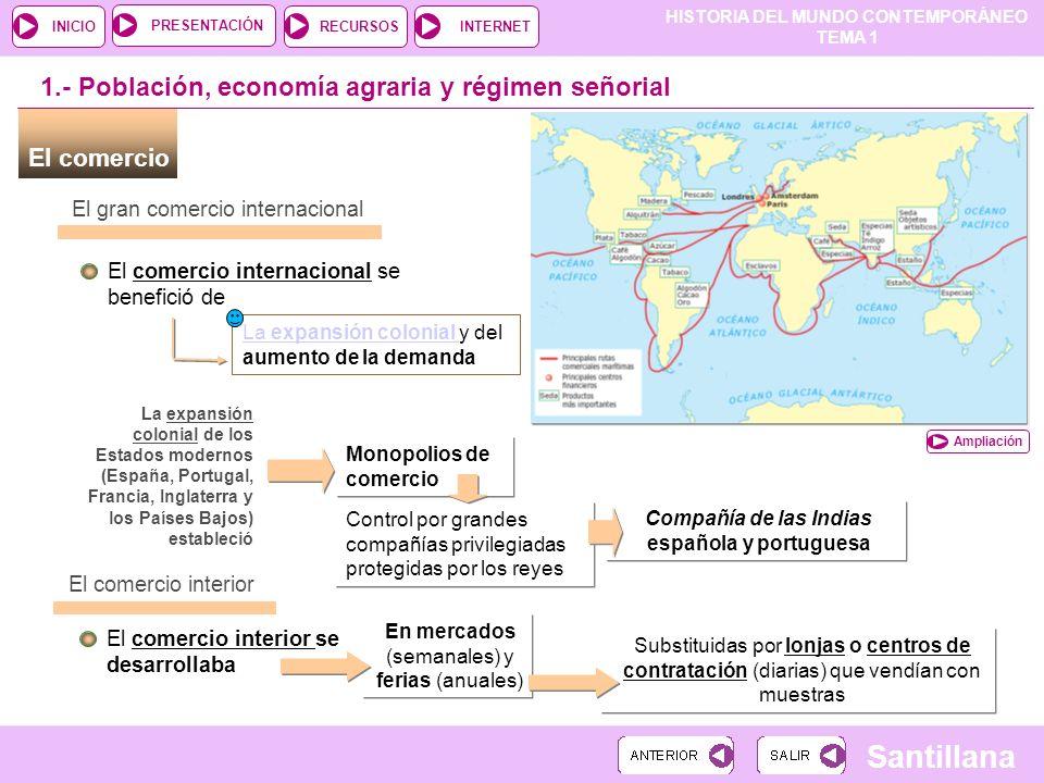 HISTORIA DEL MUNDO CONTEMPORÁNEO TEMA 1 RECURSOSINTERNETPRESENTACIÓN Santillana INICIO El comercio Monopolios de comercio Control por grandes compañía