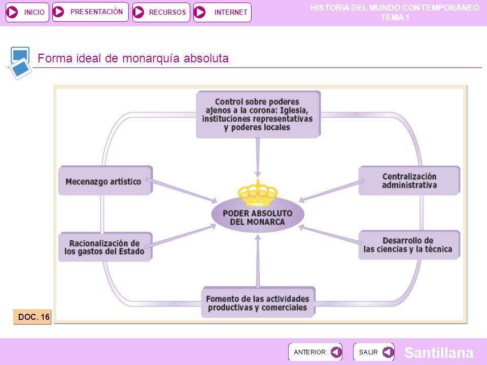 HISTORIA DEL MUNDO CONTEMPORÁNEO TEMA 1 RECURSOSINTERNETPRESENTACIÓN Santillana INICIO Forma ideal de monarquía absoluta DOC. 16