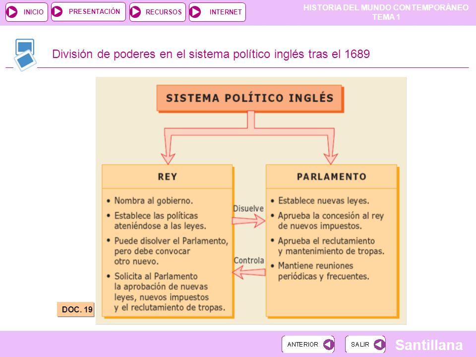HISTORIA DEL MUNDO CONTEMPORÁNEO TEMA 1 RECURSOSINTERNETPRESENTACIÓN Santillana INICIO División de poderes en el sistema político inglés tras el 1689