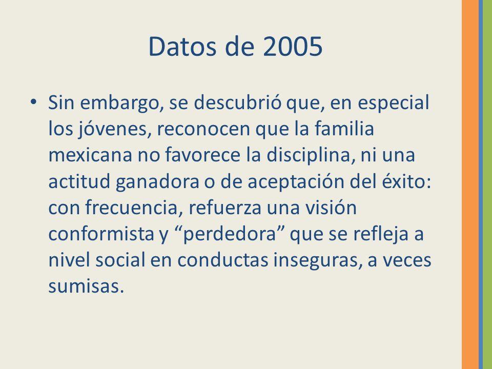 Datos de 2005 Sin embargo, se descubrió que, en especial los jóvenes, reconocen que la familia mexicana no favorece la disciplina, ni una actitud gana