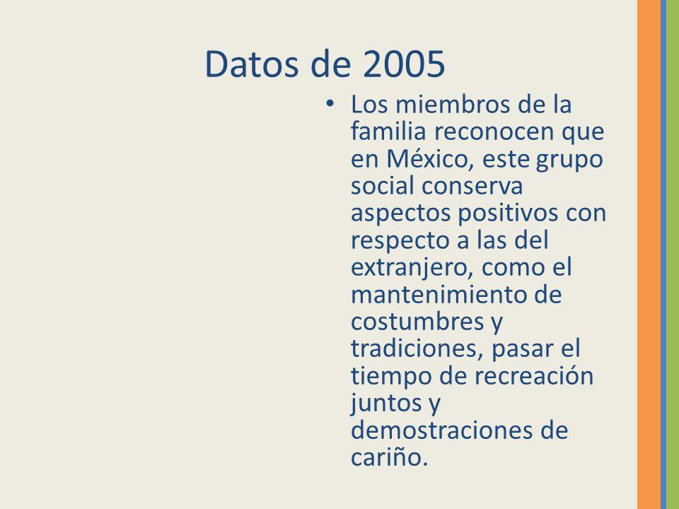 Datos de 2005 Los miembros de la familia reconocen que en México, este grupo social conserva aspectos positivos con respecto a las del extranjero, com