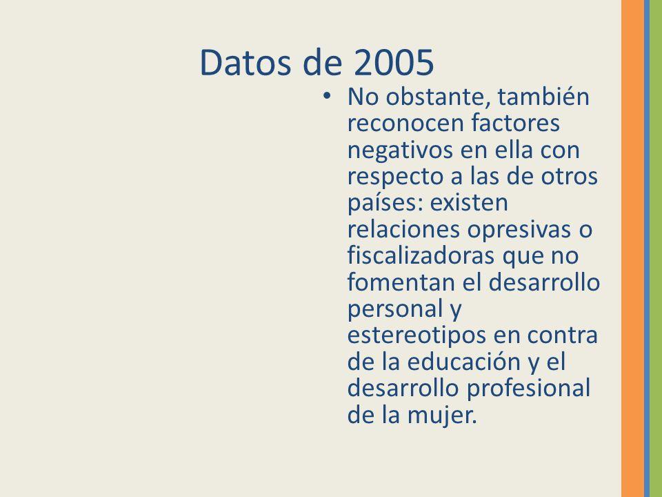 Datos de 2005 No obstante, también reconocen factores negativos en ella con respecto a las de otros países: existen relaciones opresivas o fiscalizado
