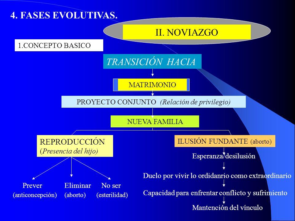 El desarrollo de un sistema natural se produce de un modo ordenado y pronosticable aunque para cada individuo adquiera un modo particular.
