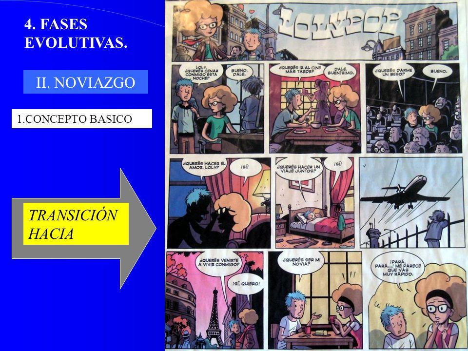 4.FASES EVOLUTIVAS. II.